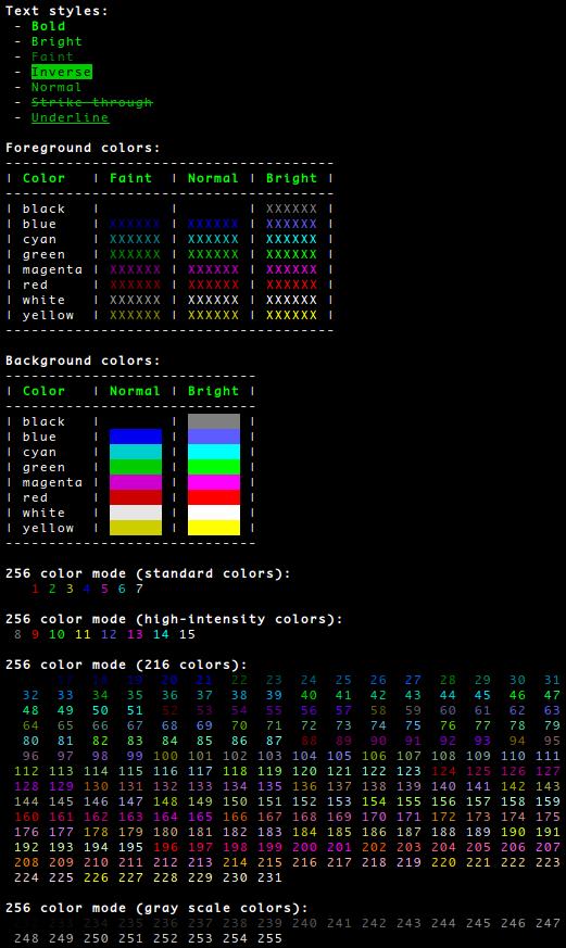 API documentation — coloredlogs 10 0 documentation